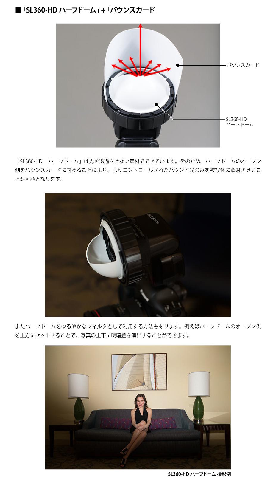 スピードライト用アクセサリー Spinlight スピンライト