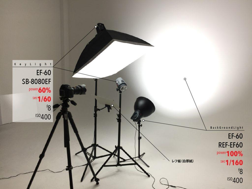 【ライティング実例】EF-60 LEDライト2灯で撮る!単品写真用の白背景飛ばし